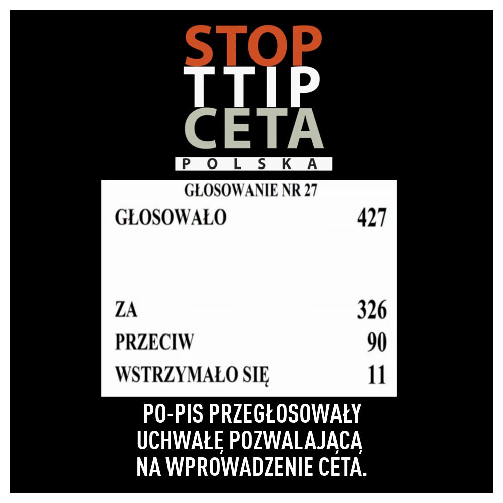 80 tysięcy osób protestuje przeciwko CETA. Za 9 dni Wielka Demonstracja w Warszawie